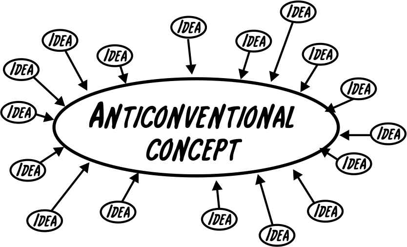 In ACT, you can expect to develop a big concept and then add ideas to it.