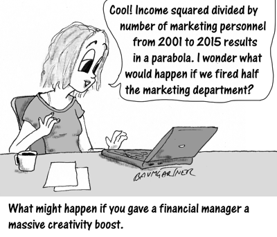 Cartoon: what might happen if you gave your financial manager a powerful creative boost