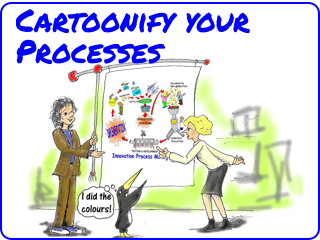 Link to Cartoonify Your Processes - a new service